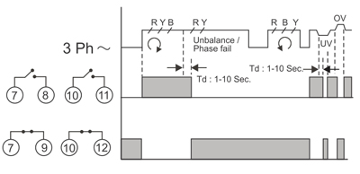 timing/ relay logic diagram � electrical connection diagram